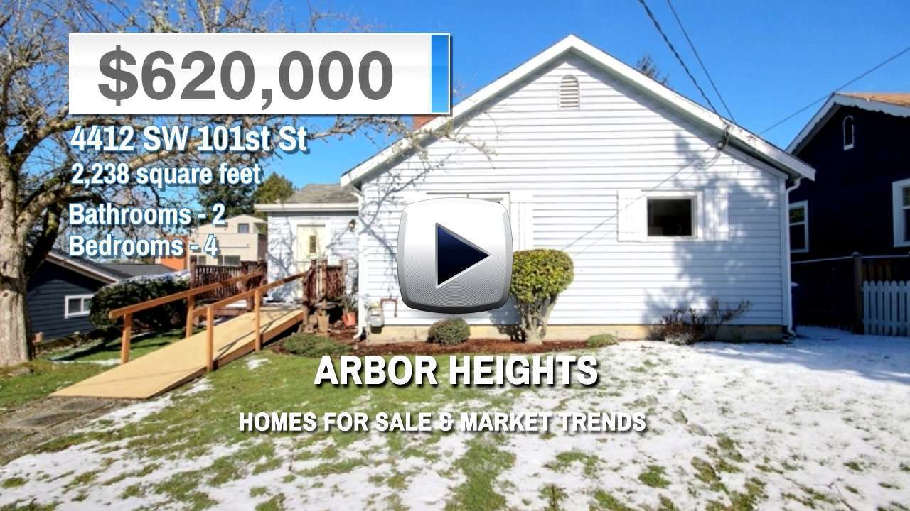 Arbor Heights Homes for Sale and Real Estate Trends