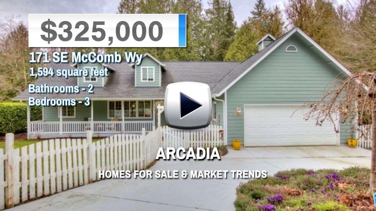 Arcadia Homes for Sale and Real Estate Trends