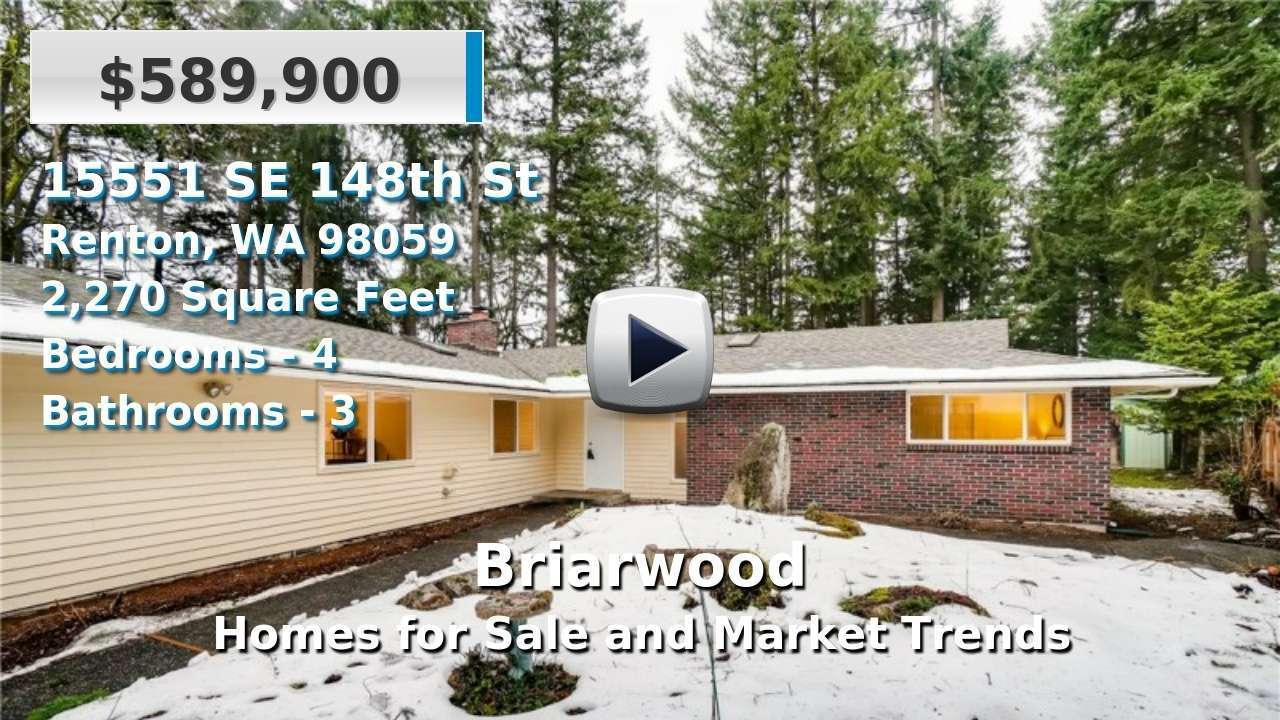 Briarwood Homes for Sale and Real Estate Trends