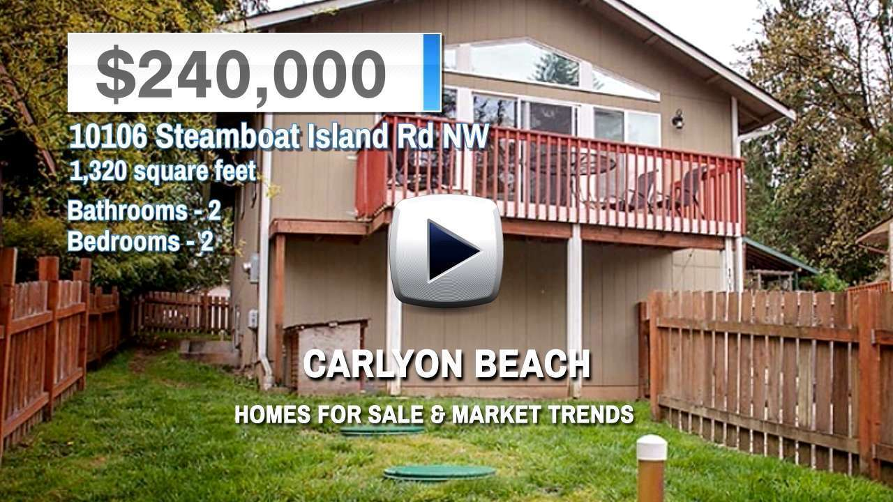 Carlyon Beach Homes for Sale and Real Estate Trends