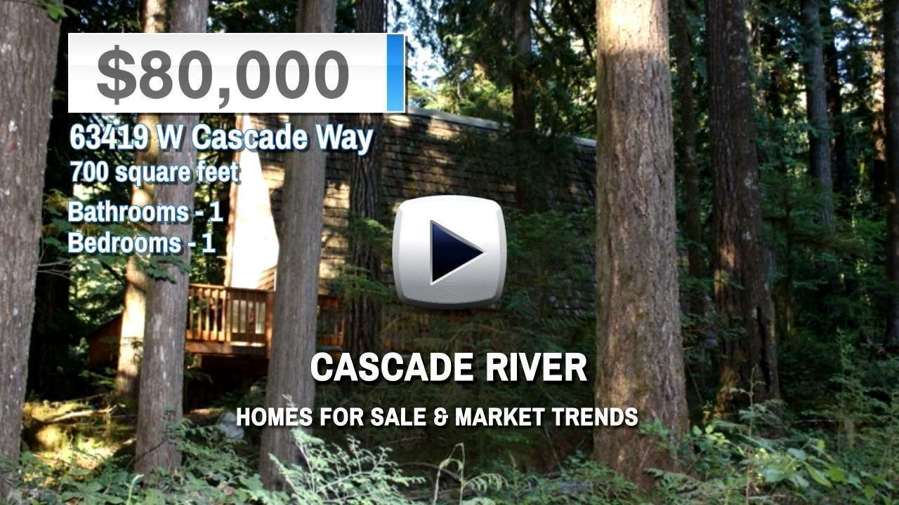Cascade River Homes for Sale and Real Estate Trends