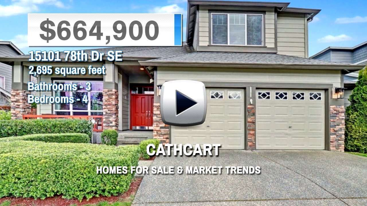Cathcart Homes for Sale and Real Estate Trends