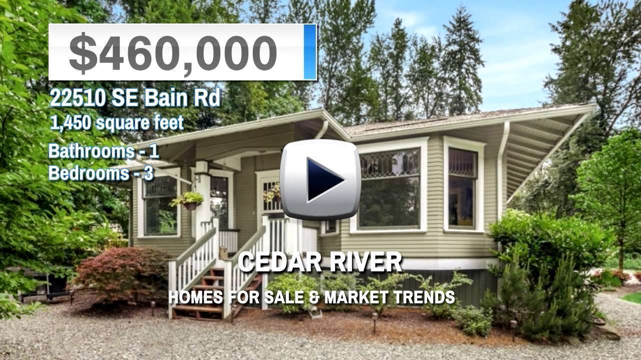 Cedar River Homes for Sale and Real Estate Trends