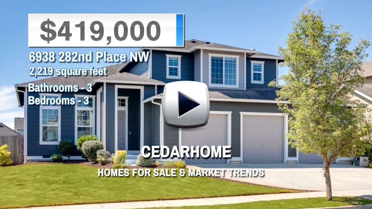 Cedarhome Homes for Sale and Real Estate Trends
