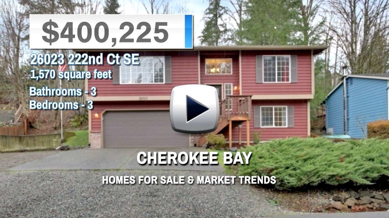 Cherokee Bay Homes for Sale and Real Estate Trends