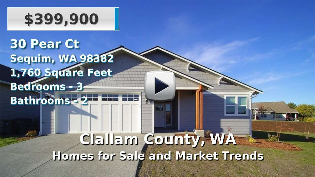 Clallam County Homes for Sale and Real Estate Trends