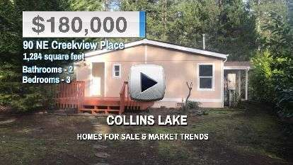 Collins Lake Homes for Sale and Real Estate Trends
