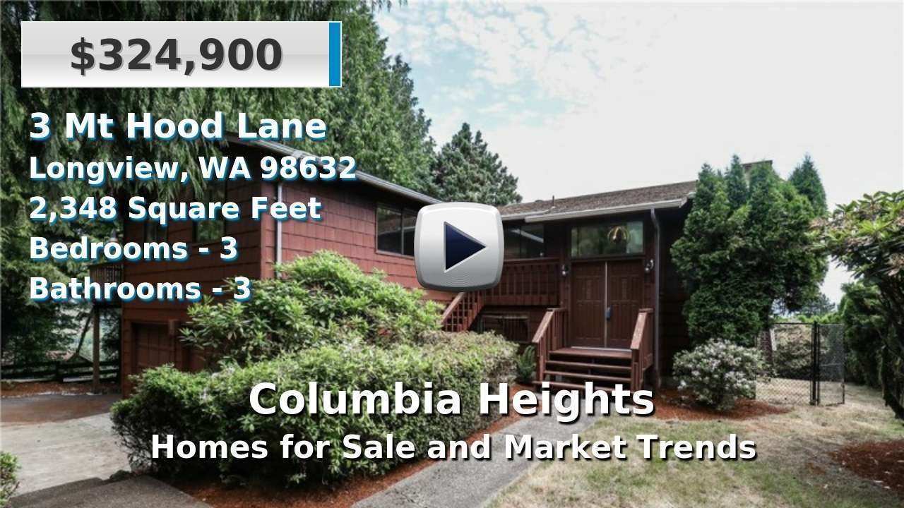 Columbia Heights Homes for Sale and Real Estate Trends