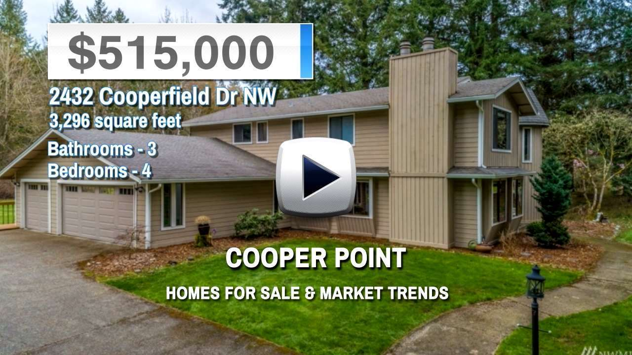 Cooper Point Homes for Sale and Real Estate Trends