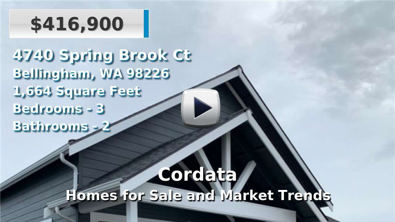 Cordata Homes for Sale and Real Estate Trends
