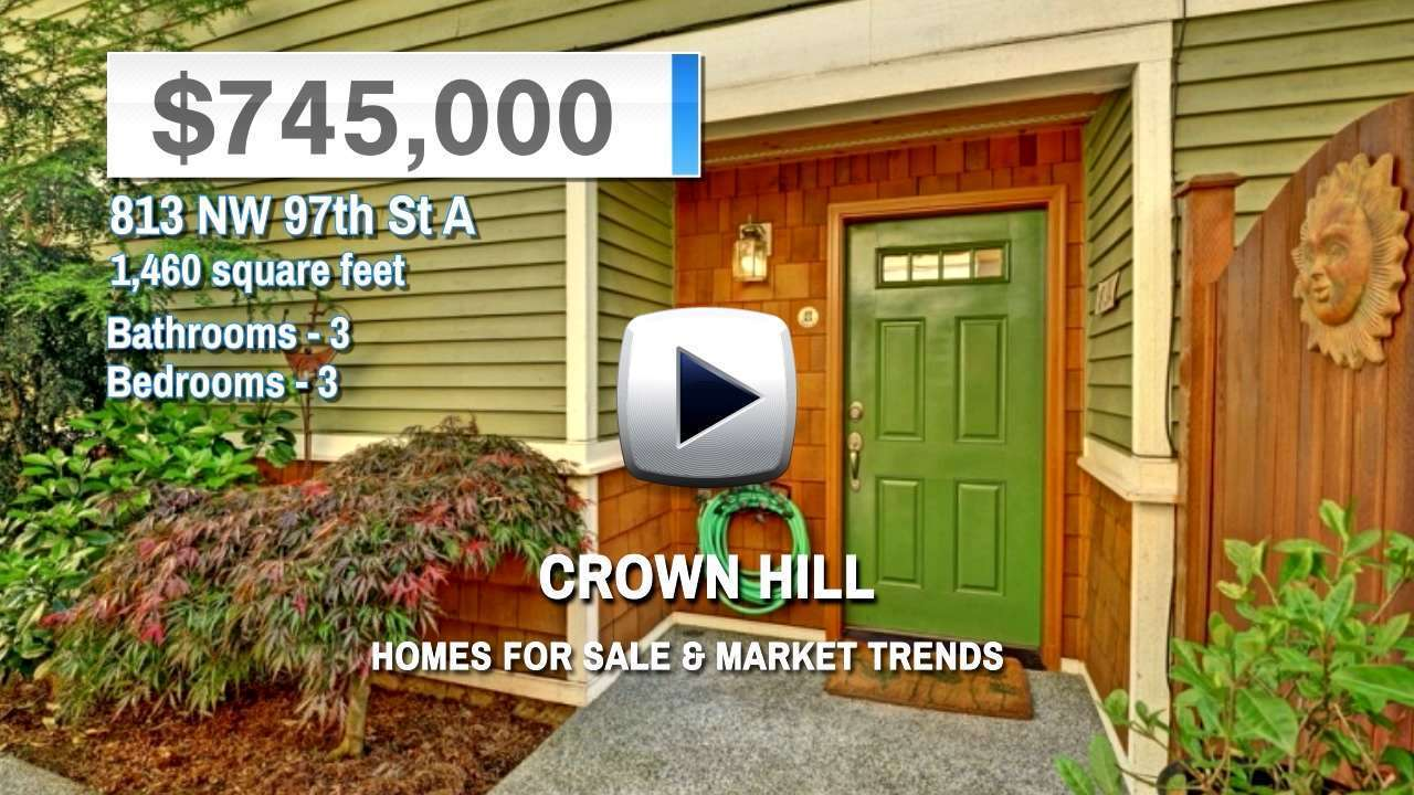 Crown Hill Homes for Sale and Real Estate Trends