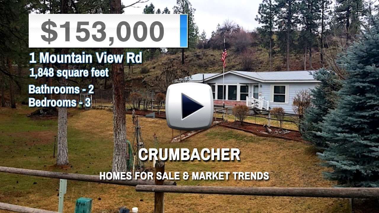 Crumbacher Homes for Sale and Real Estate Trends