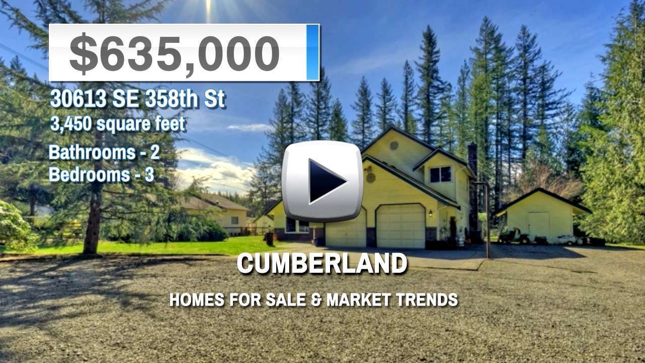 Cumberland Homes for Sale and Real Estate Trends