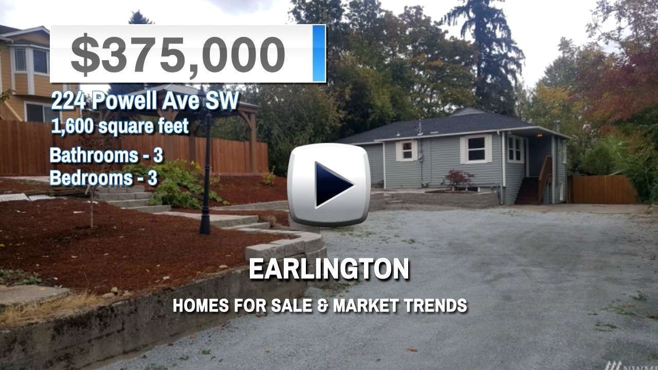 Earlington Homes for Sale and Real Estate Trends