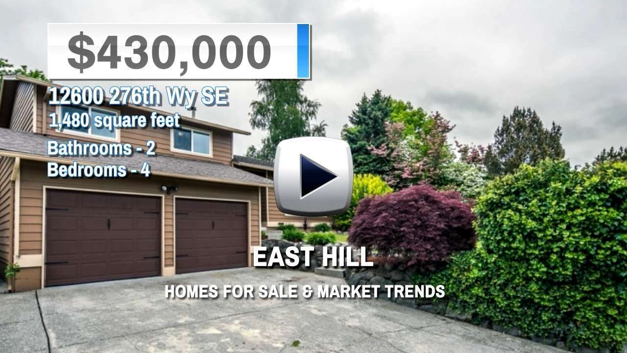 East Hill Homes for Sale and Real Estate Trends