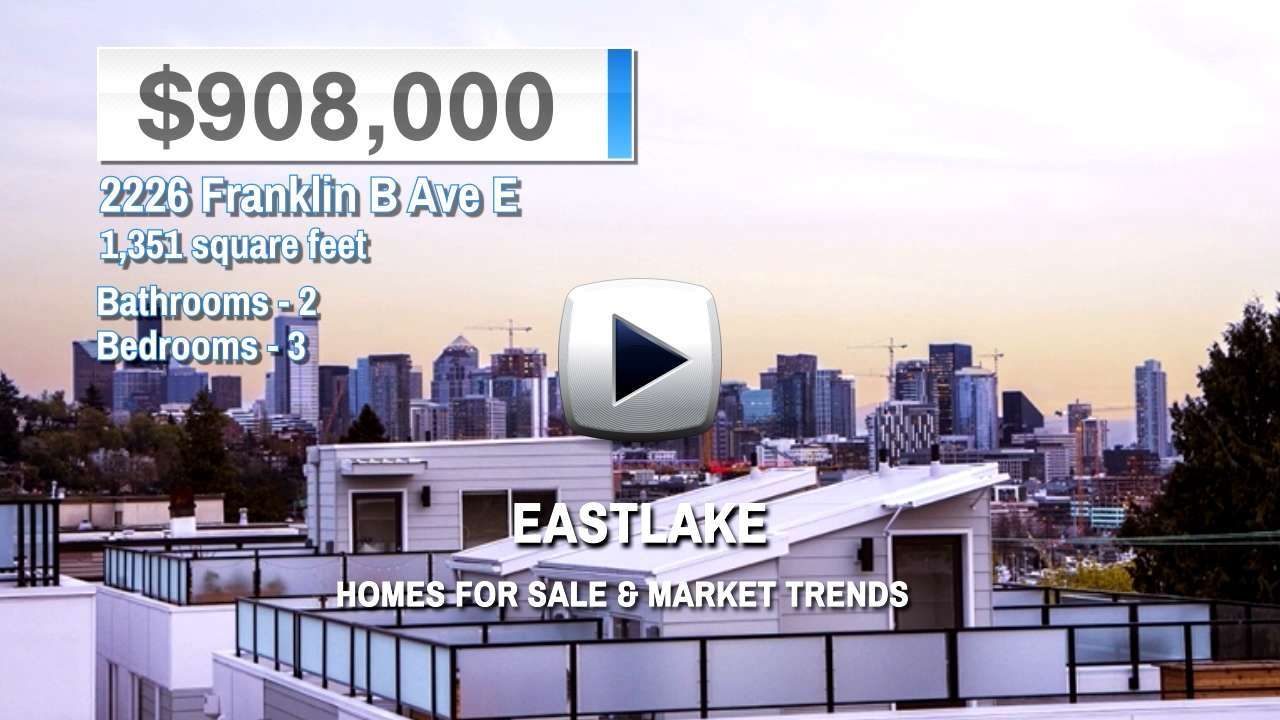 Eastlake Homes for Sale and Real Estate Trends