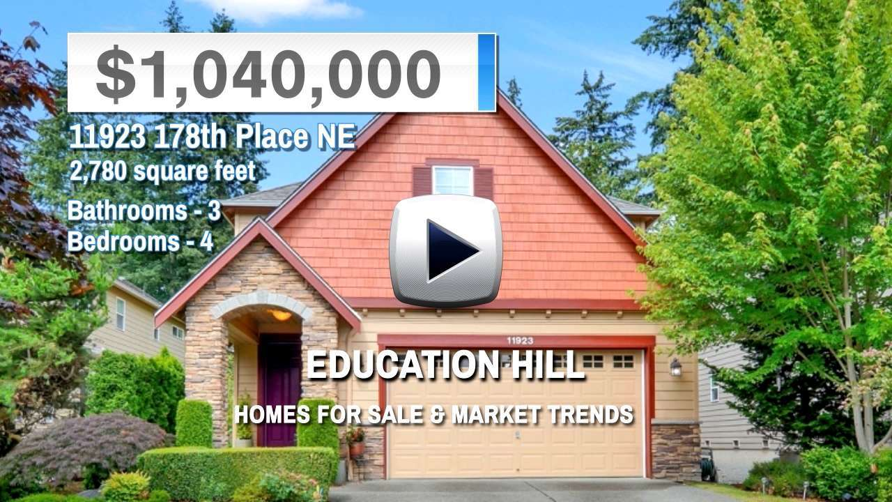 Education Hill Homes for Sale and Real Estate Trends