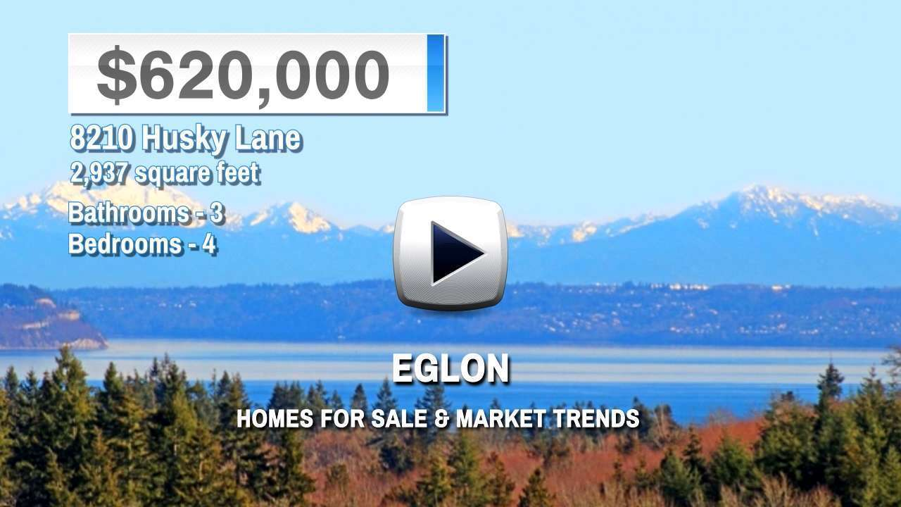 Eglon Homes for Sale and Real Estate Trends