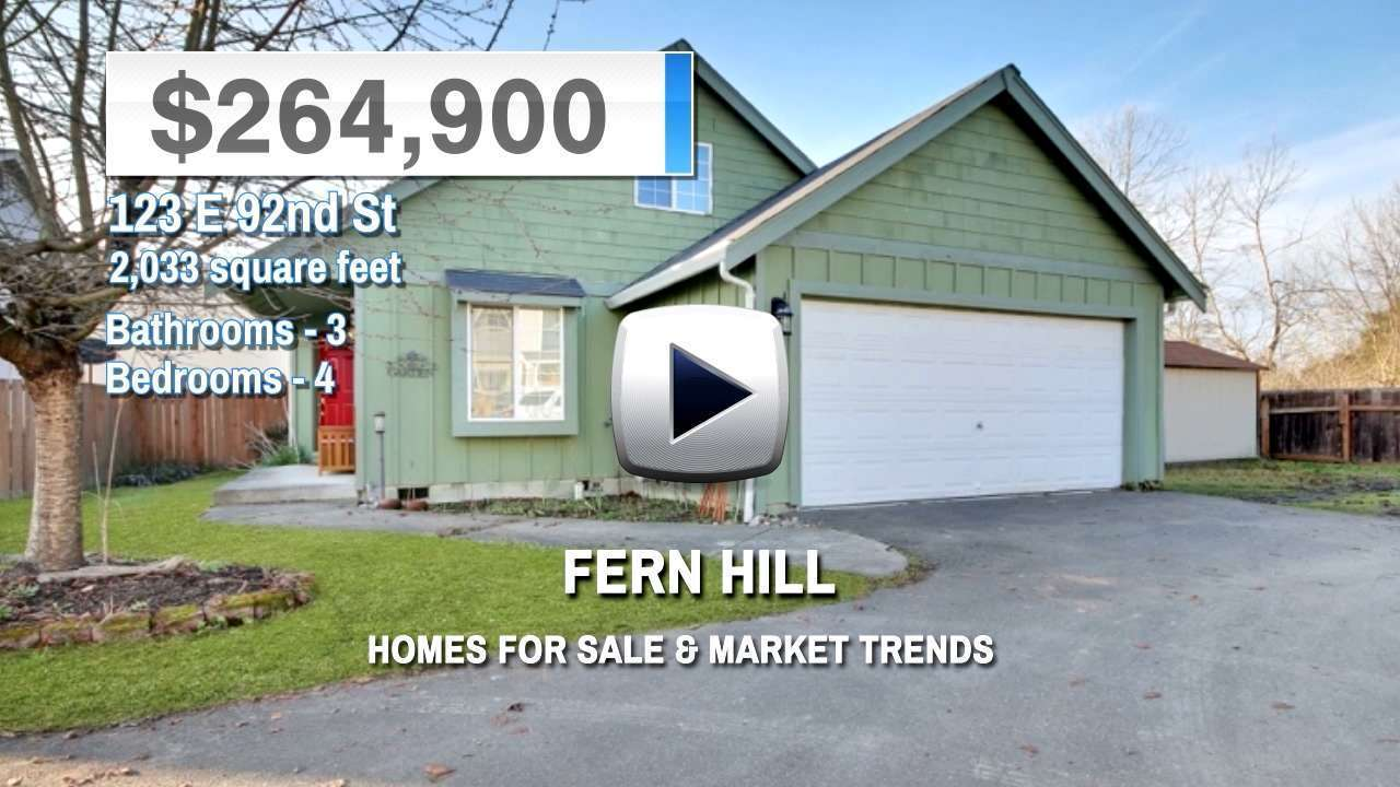 Fern Hill Homes for Sale and Real Estate Trends