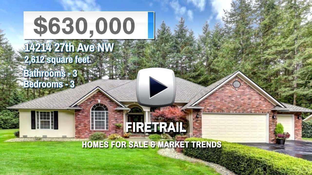 Firetrail Homes for Sale and Real Estate Trends