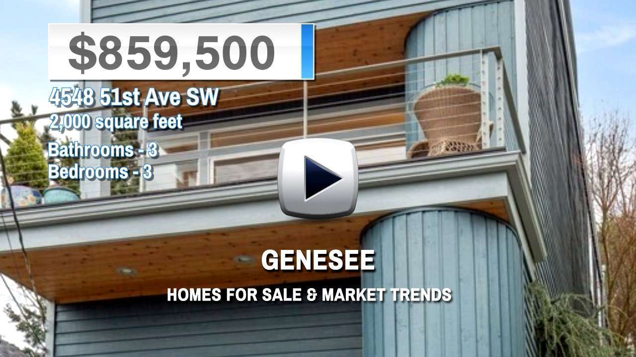 Genesee Homes for Sale and Real Estate Trends