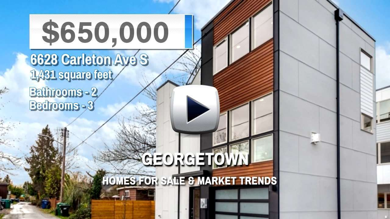 Georgetown Homes for Sale and Real Estate Trends