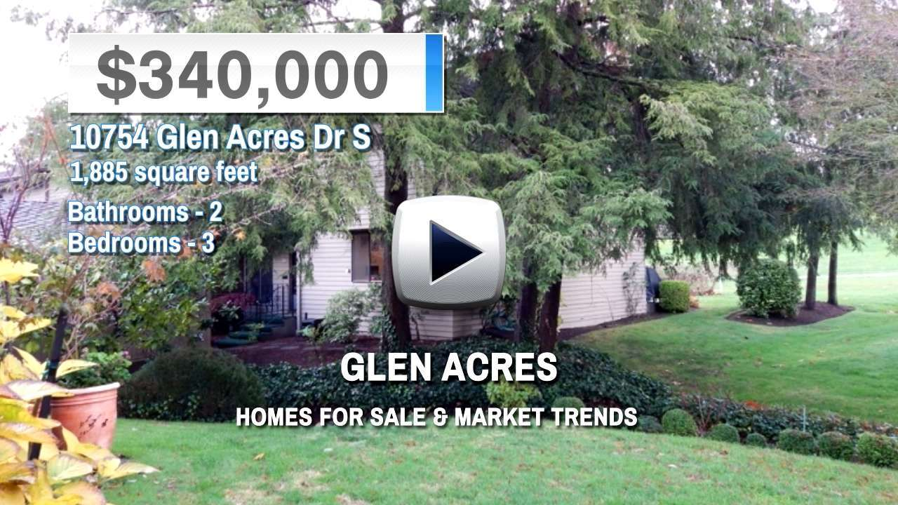 Glen Acres Homes for Sale and Real Estate Trends