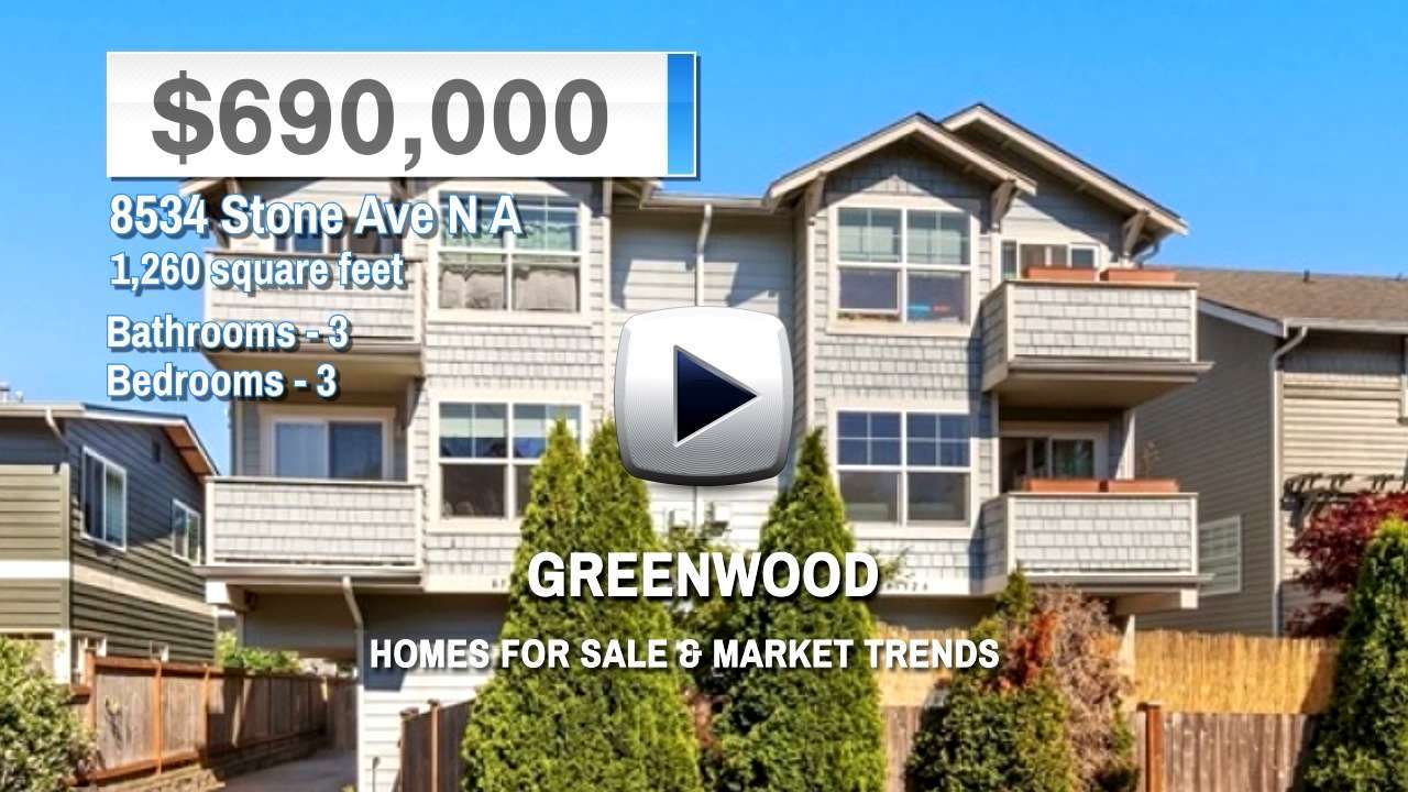Greenwood Homes for Sale and Real Estate Trends