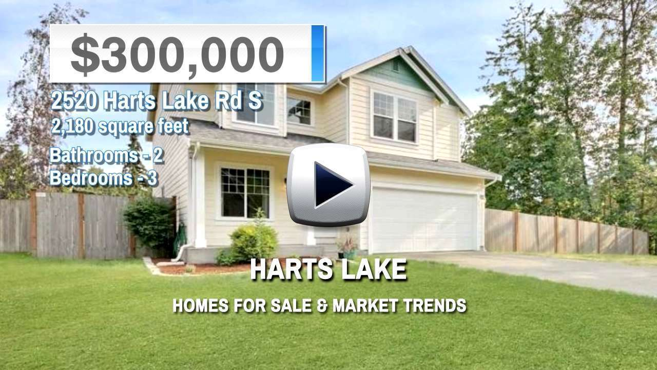 Harts Lake Homes for Sale and Real Estate Trends