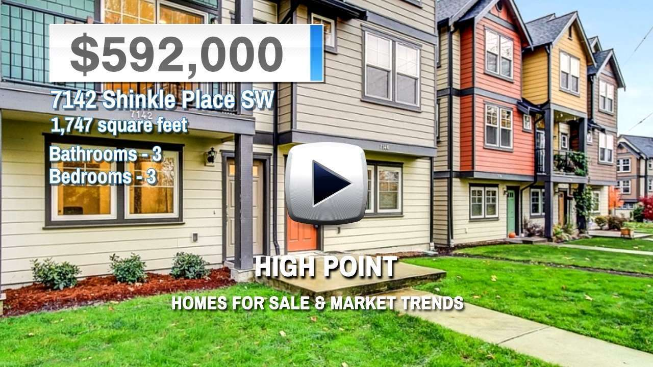 High Point Homes for Sale and Real Estate Trends