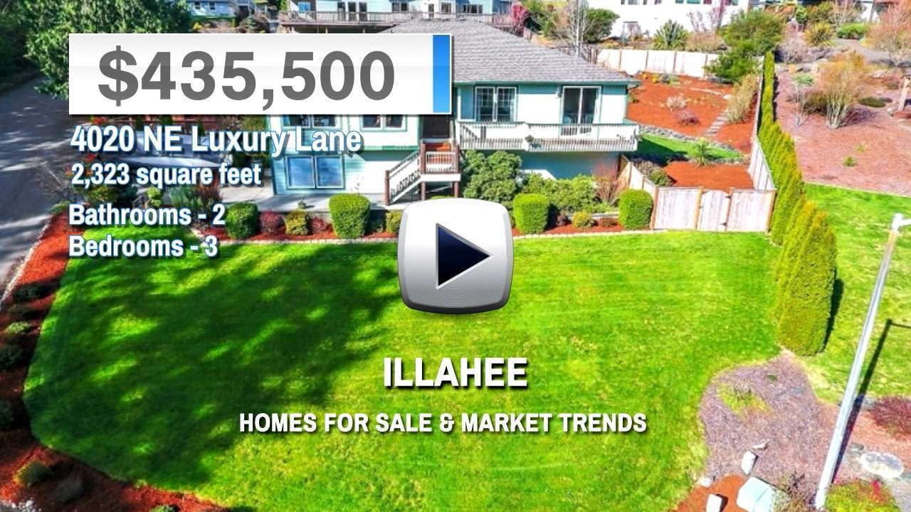 Illahee Homes for Sale and Real Estate Trends