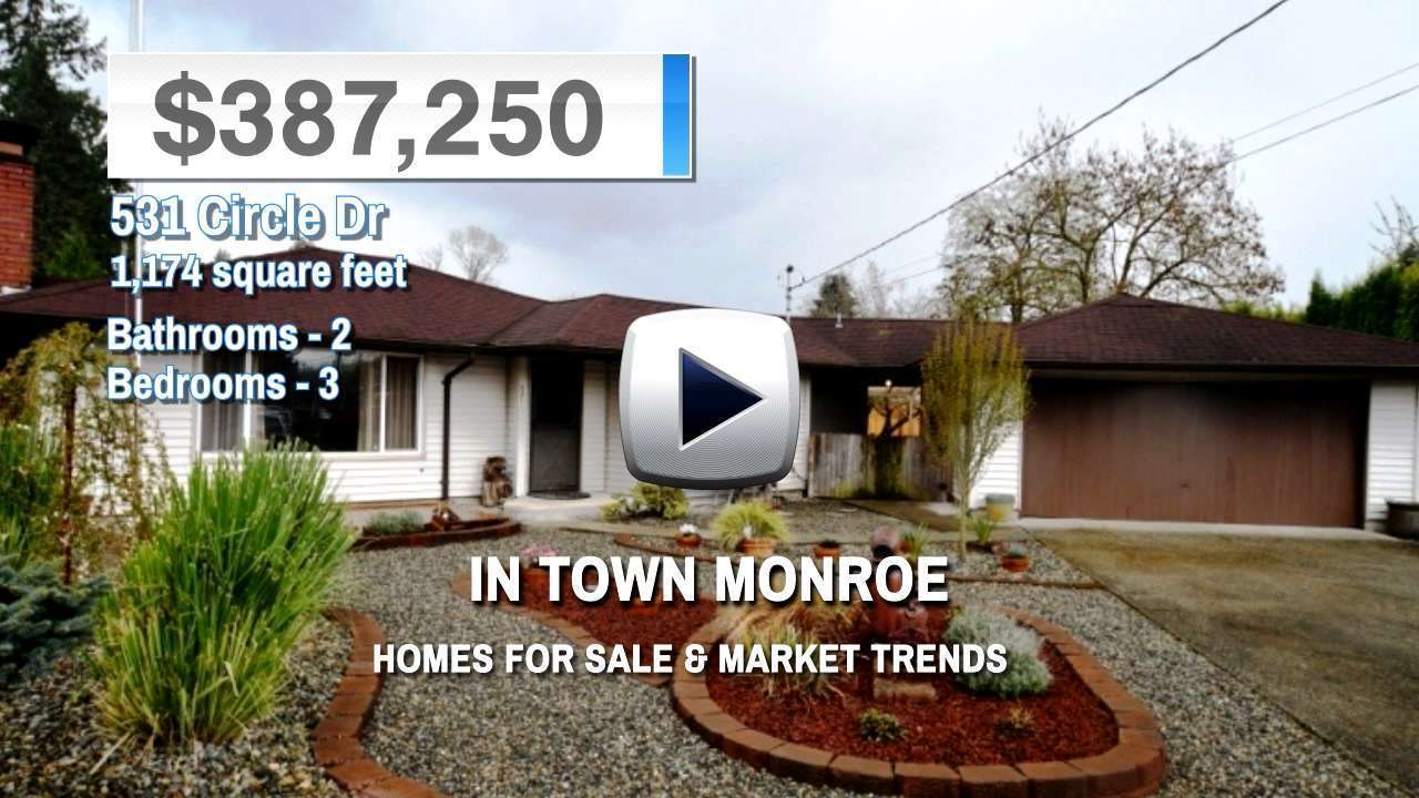 In Town Monroe Homes for Sale and Real Estate Trends