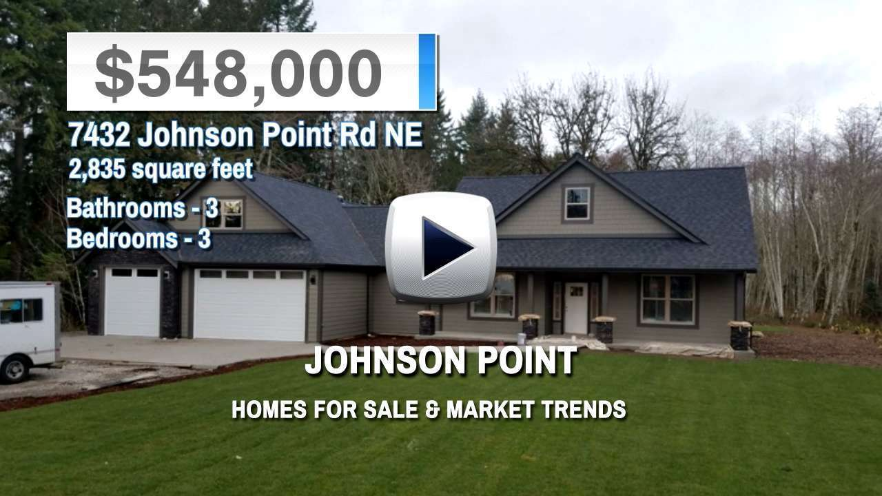 Johnson Point Homes for Sale and Real Estate Trends
