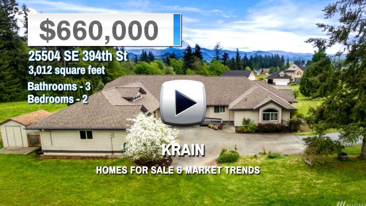 Krain Homes for Sale and Real Estate Trends