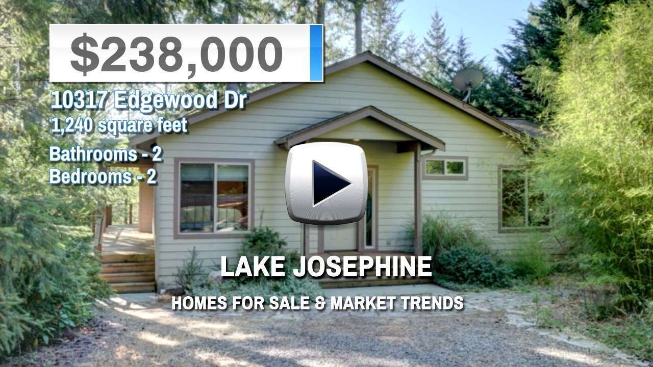 Lake Josephine Homes for Sale and Real Estate Trends