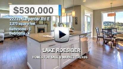 Lake Roesiger Homes for Sale and Real Estate Trends