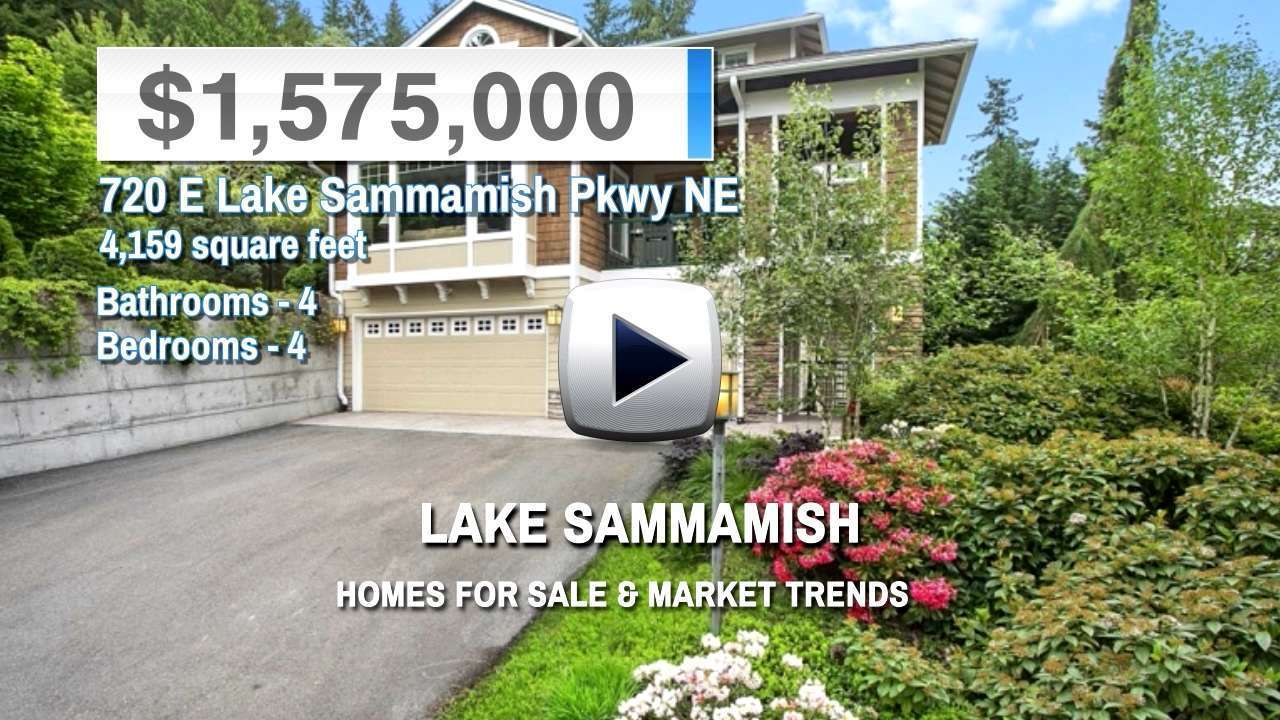 Lake Sammamish Homes for Sale and Real Estate Trends