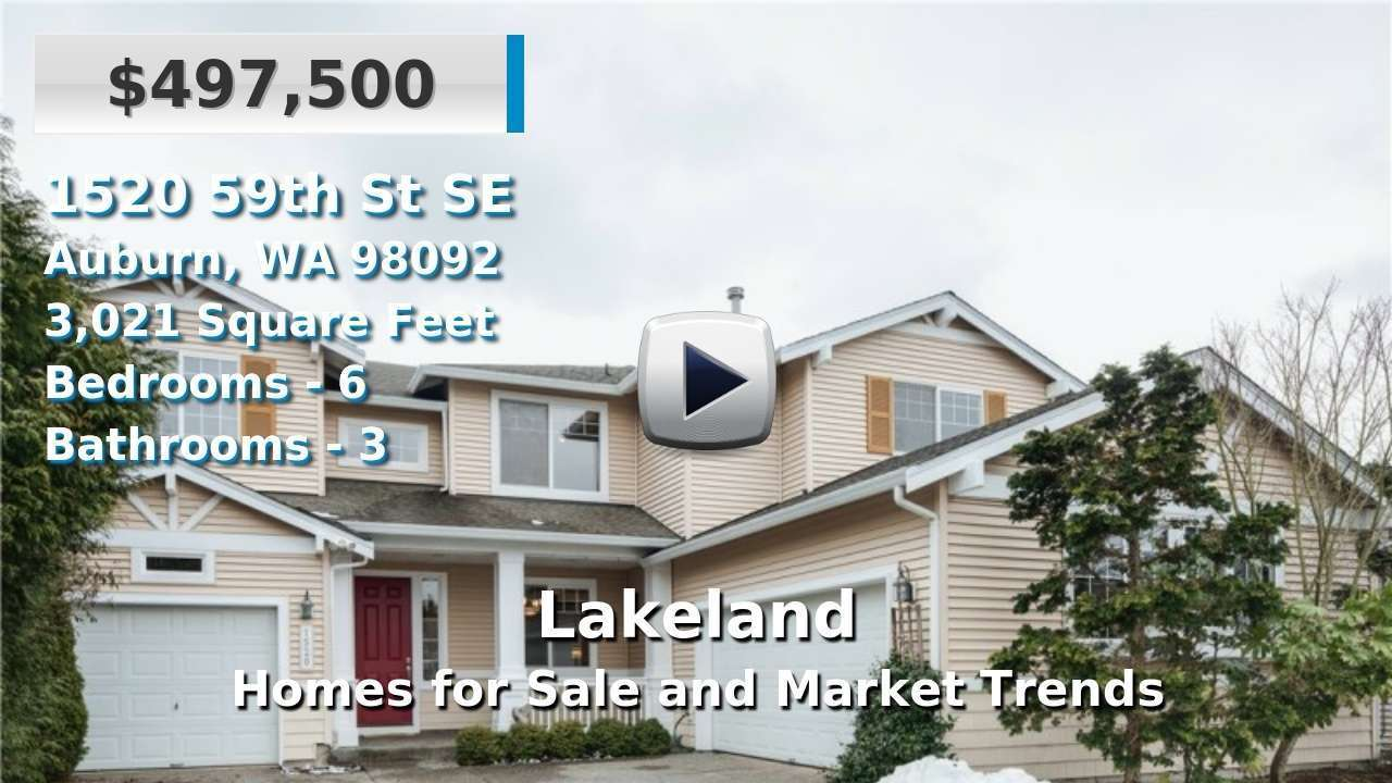 Lakeland Homes for Sale and Real Estate Trends
