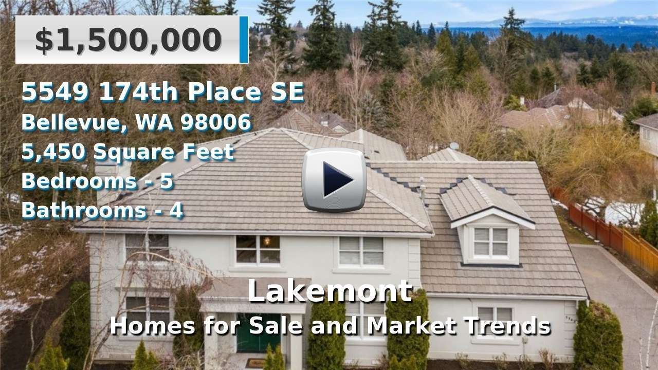 Lakemont Homes for Sale and Real Estate Trends