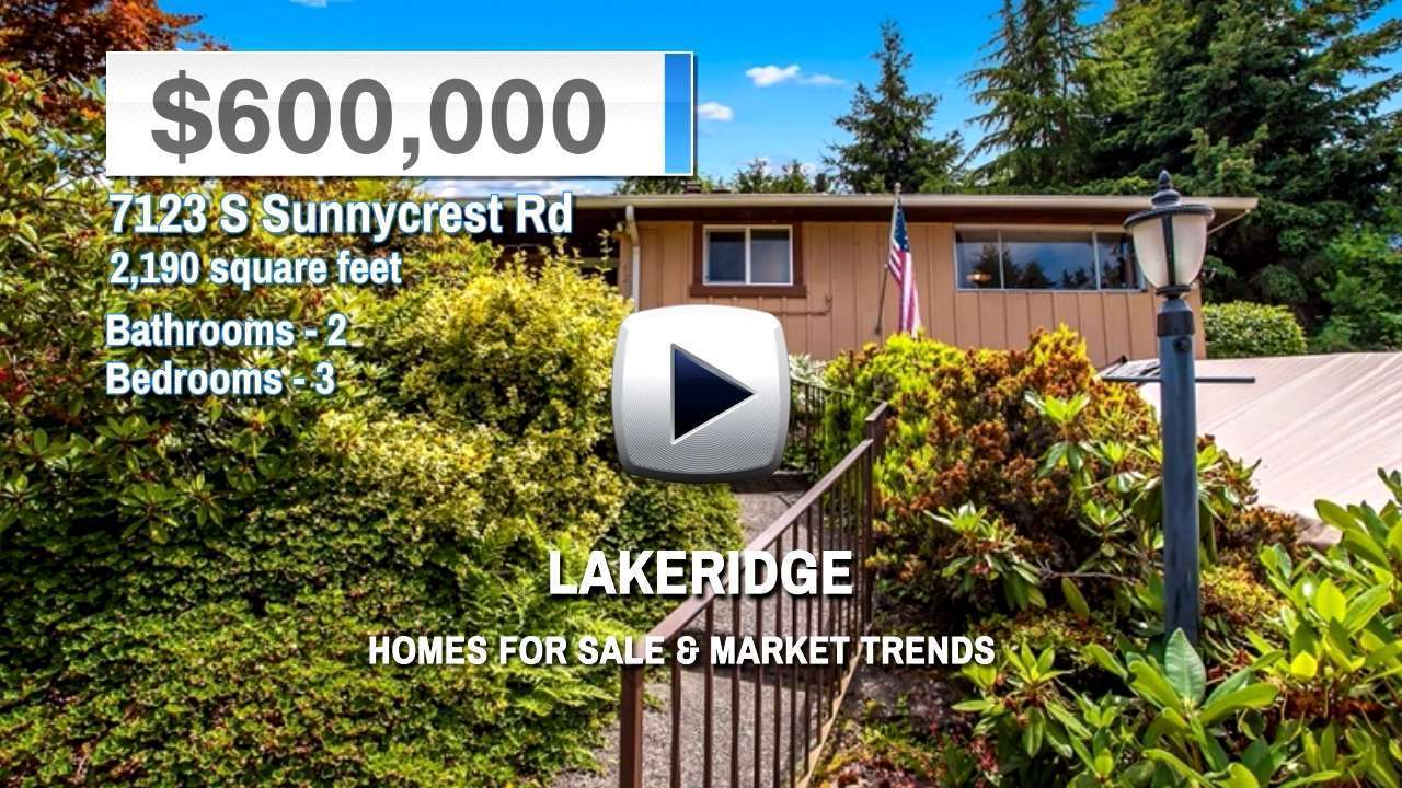Lakeridge Homes for Sale and Real Estate Trends