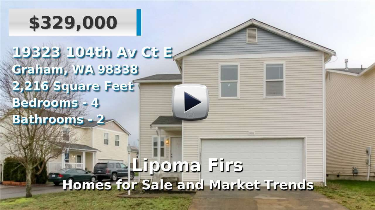Lipoma Firs Homes for Sale and Real Estate Trends