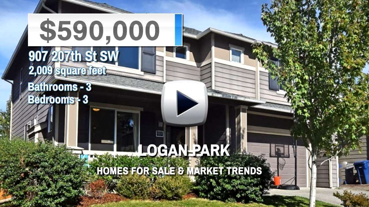 Logan Park Homes for Sale and Real Estate Trends