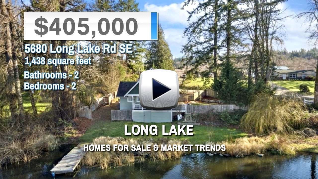 Long Lake Homes for Sale and Real Estate Trends