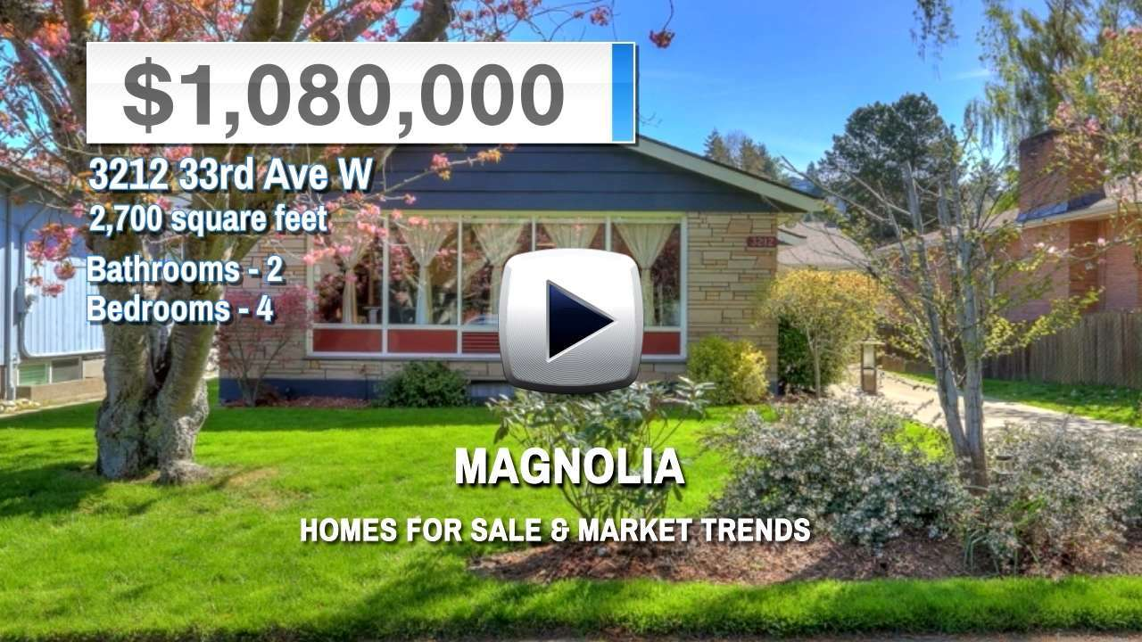 Magnolia Homes for Sale and Real Estate Trends