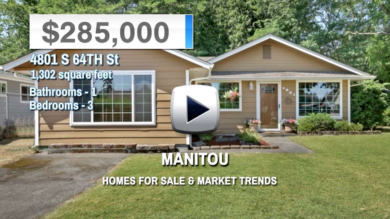 Manitou Homes for Sale and Real Estate Trends