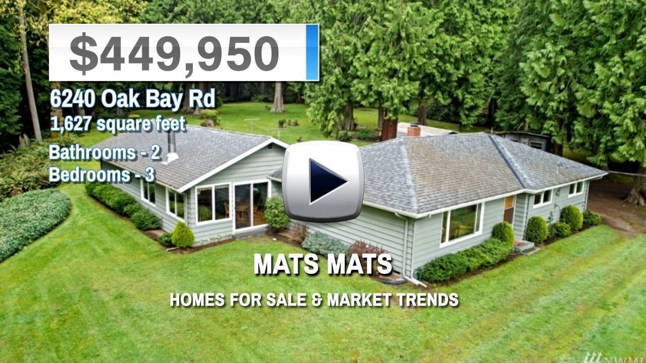 Mats Mats Homes for Sale and Real Estate Trends
