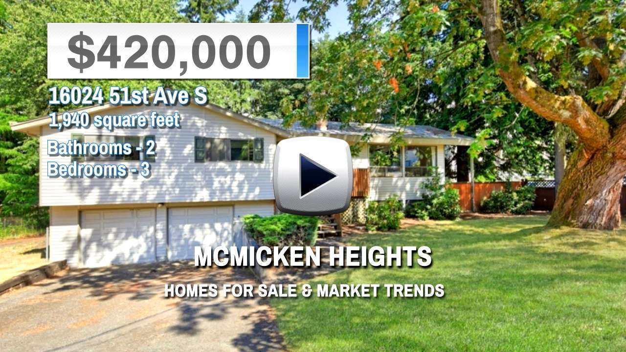 McMicken Heights Homes for Sale and Real Estate Trends