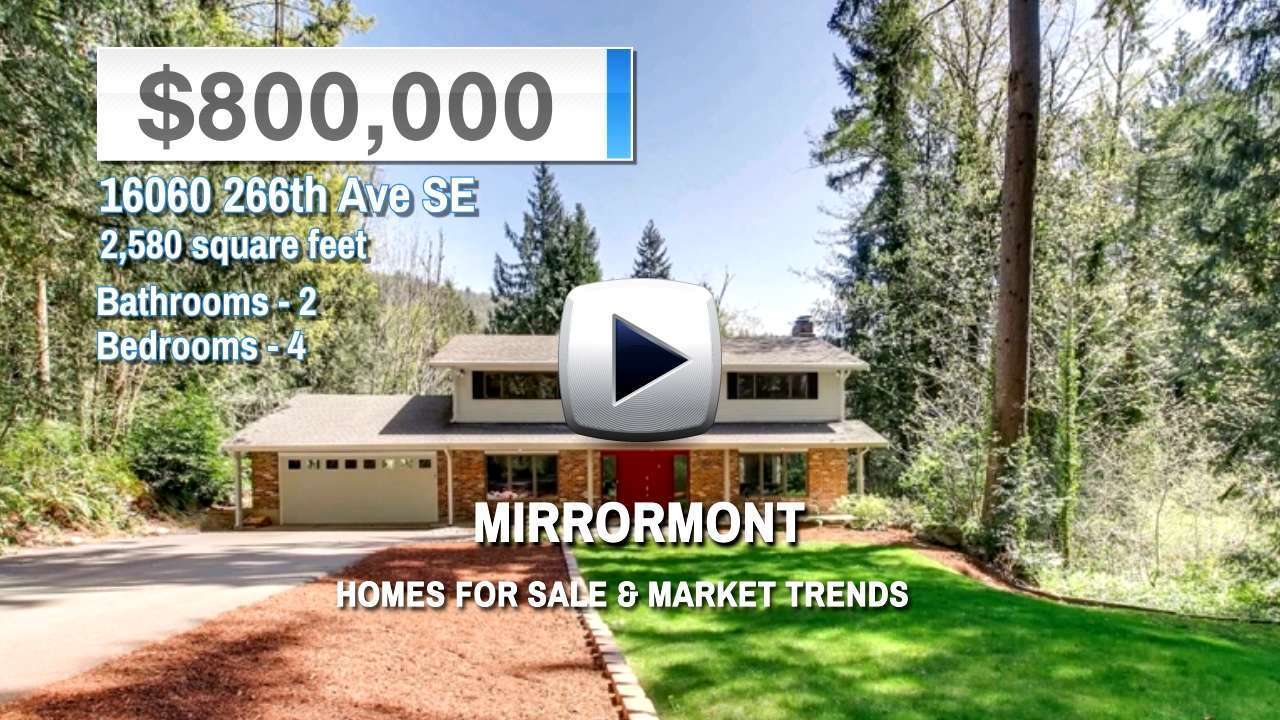Mirrormont Homes for Sale and Real Estate Trends