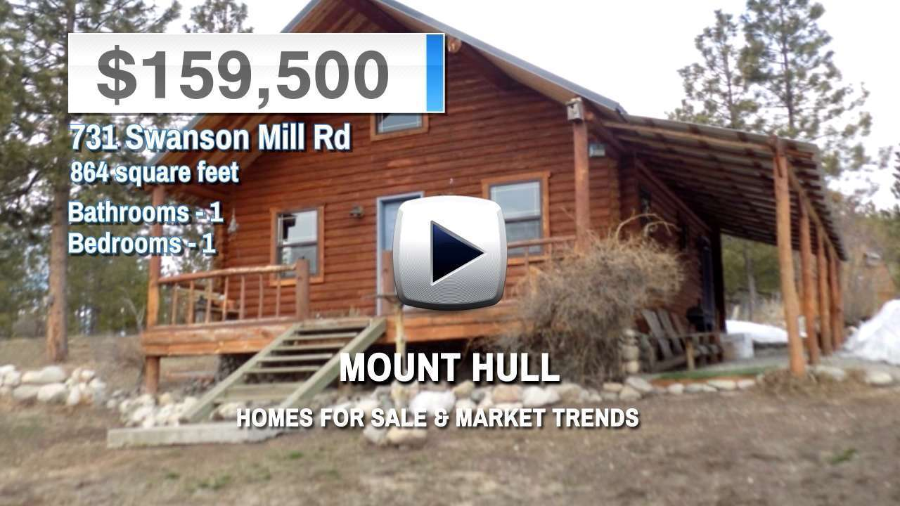 Mount Hull Homes for Sale and Real Estate Trends