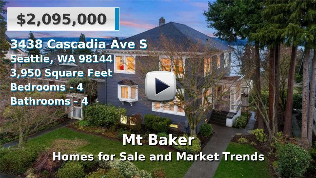 Mt Baker Homes for Sale and Real Estate Trends